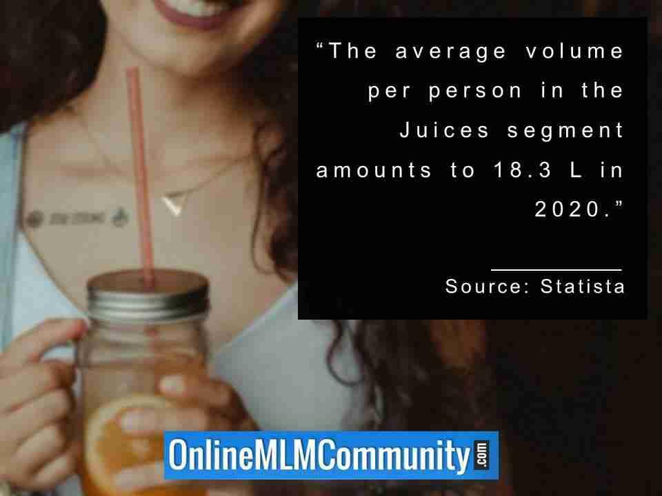 The average volume per person in the Juices segment