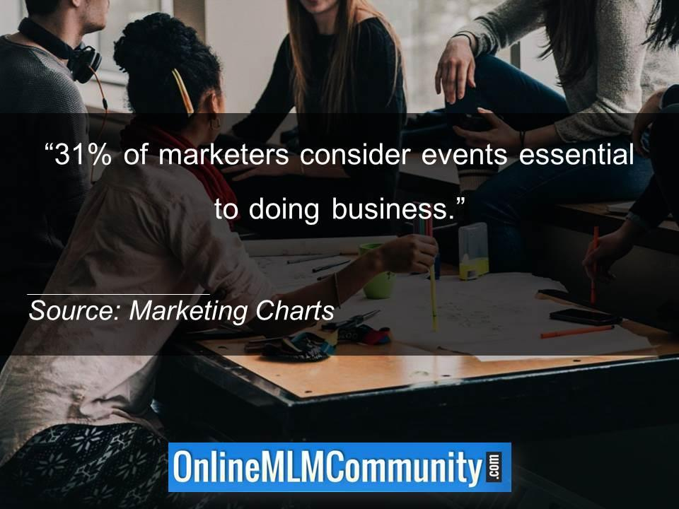 31 percent of marketers consider events essential to doing business.