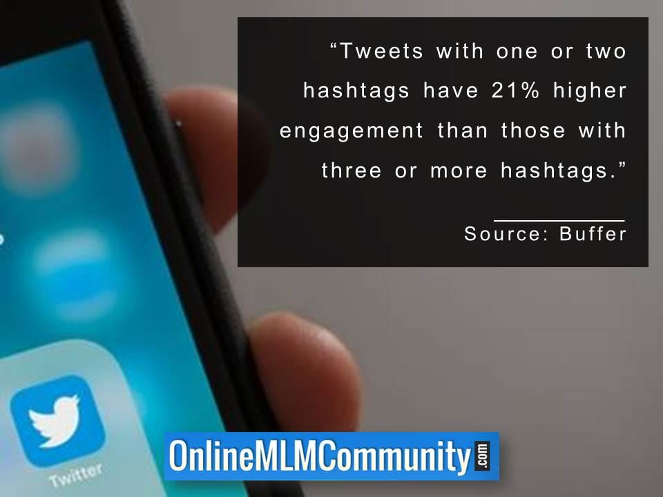 Tweets with one or two hashtags have 21percent higher engagement