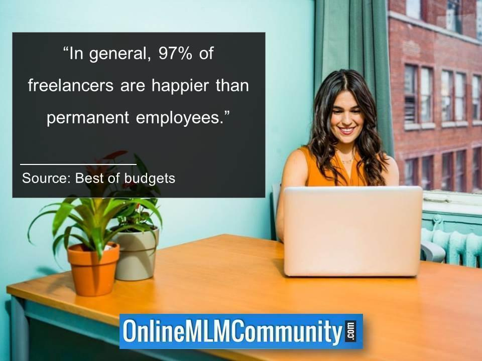 97% of freelancers are happier than permanent employees.