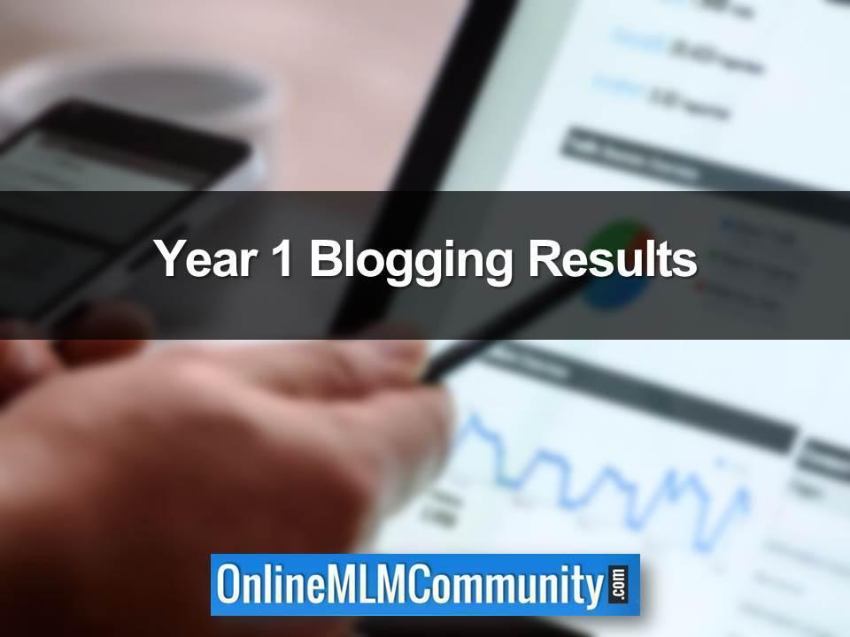 Year 1 Blogging Results