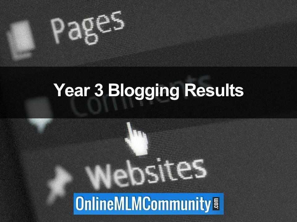 Year 3 Blogging Results