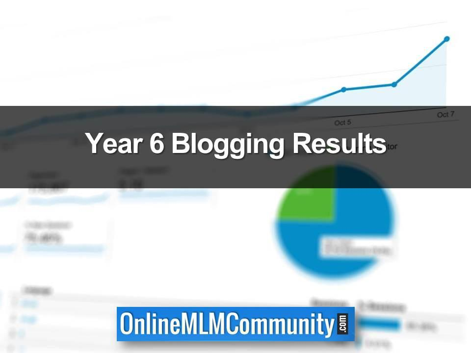 Year 6 Blogging Results