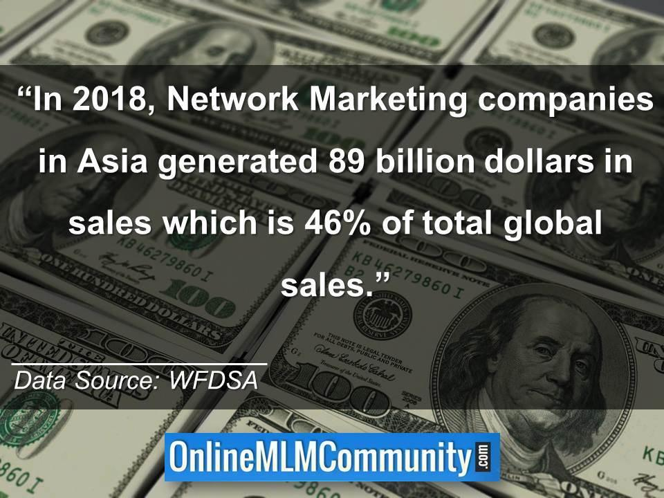 In 2018, Network Marketing companies in Asia generated 89 billion dollars in sales