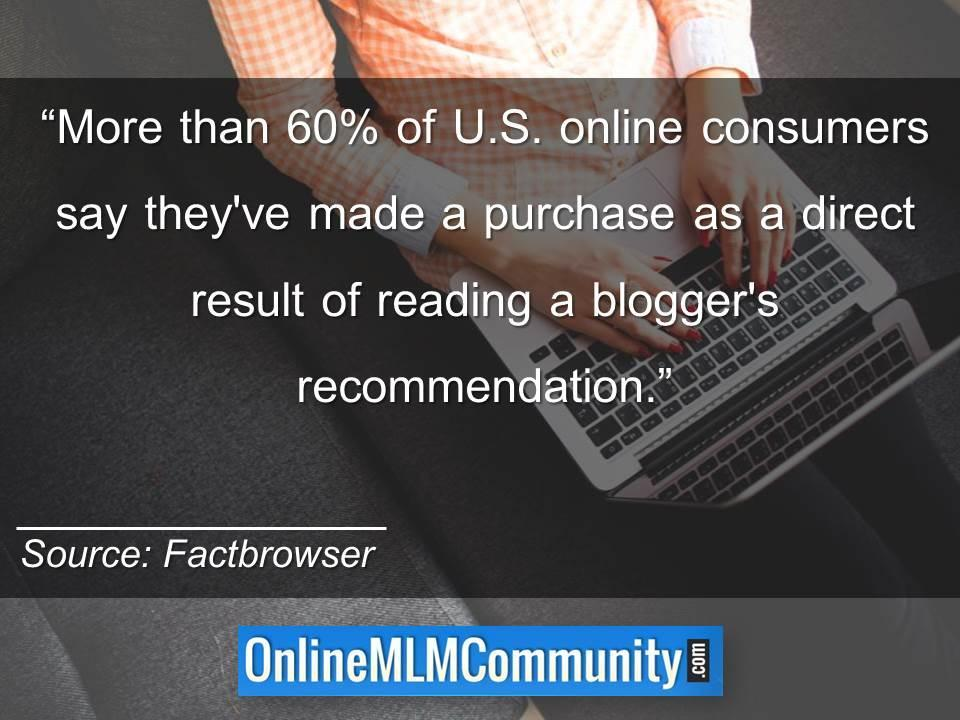 More than 60 of U.S. online consumers say they've made a purchase as a direct result of read