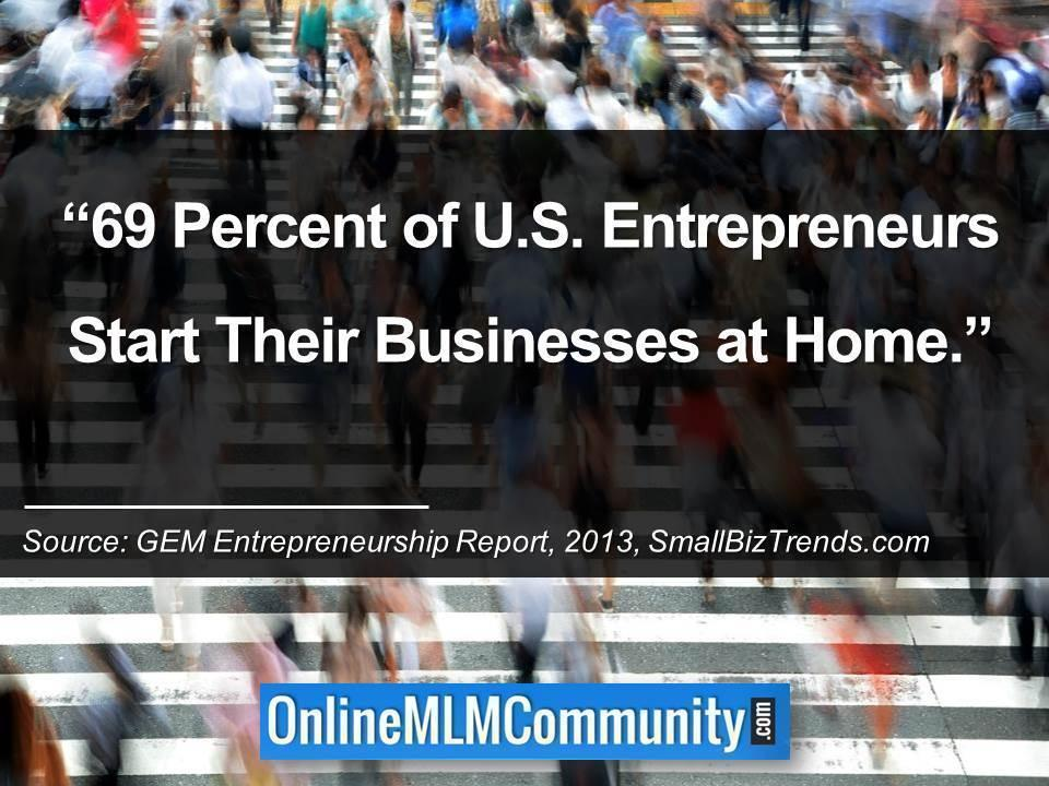 69 Percent of U.S. Entrepreneurs Start Their Businesses at Home