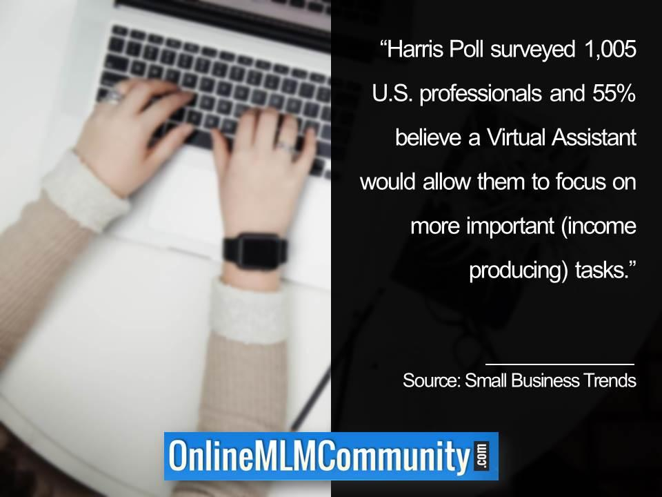 Harris Poll surveyed 1005 US professionals and 55percent believe a Virtual Assistant