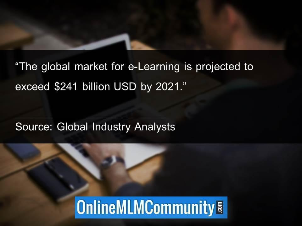 The global market for e-Learning