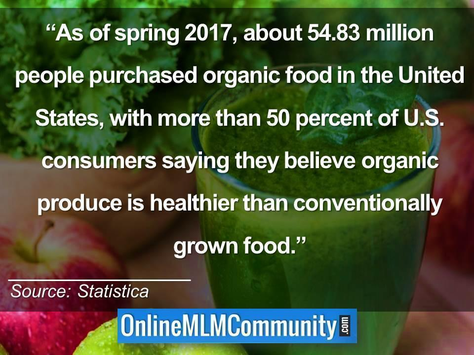 organic food quote