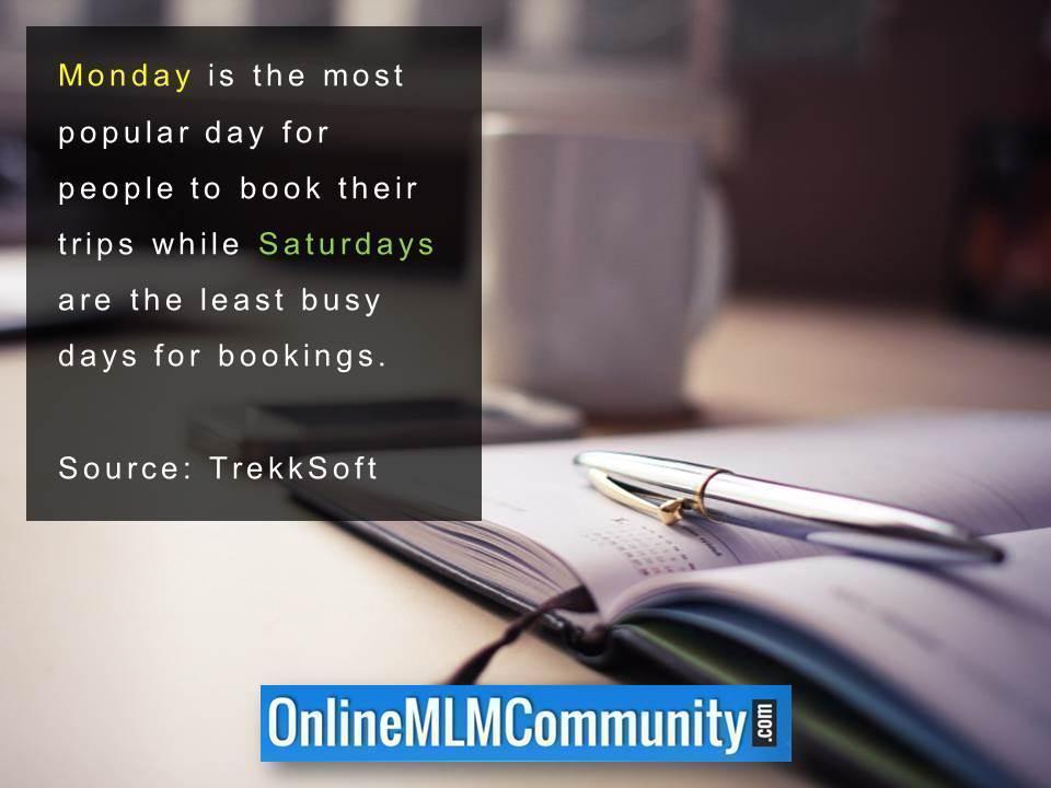 Monday is the most popular day for people to book their trips