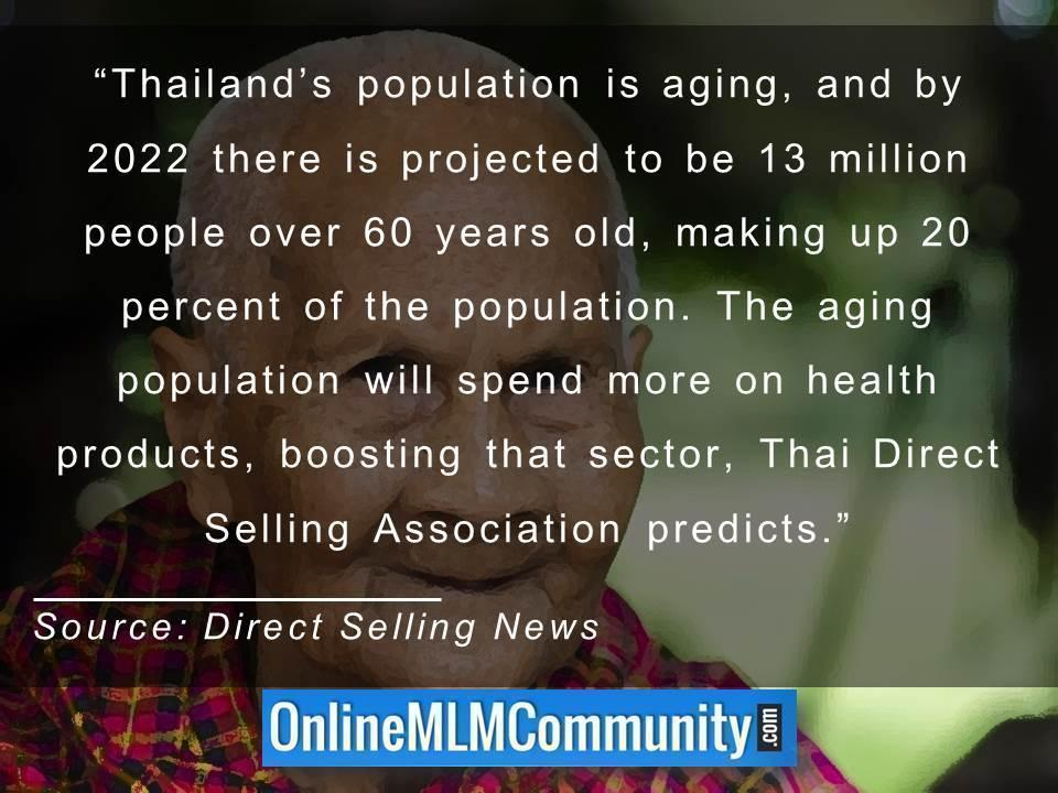 Thailand's population is aging