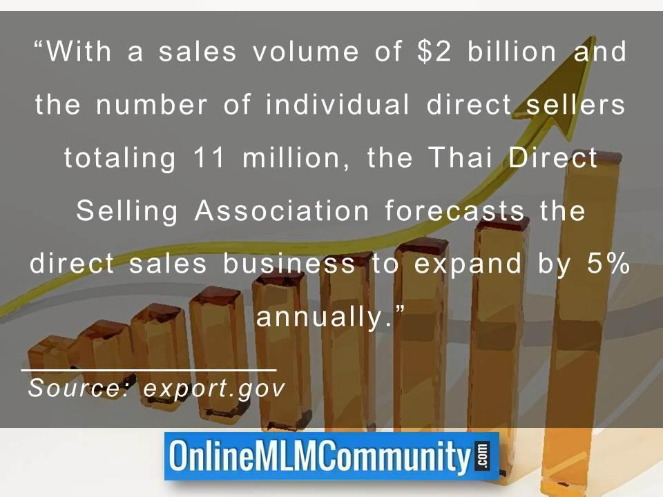 Thai Direct Selling Association forecasts the direct sales business to expand by 5% annually
