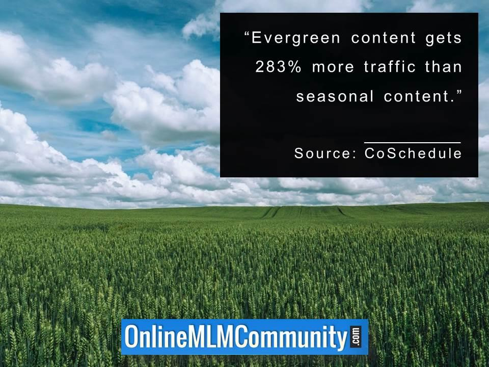 Evergreen content gets 283% more traffic