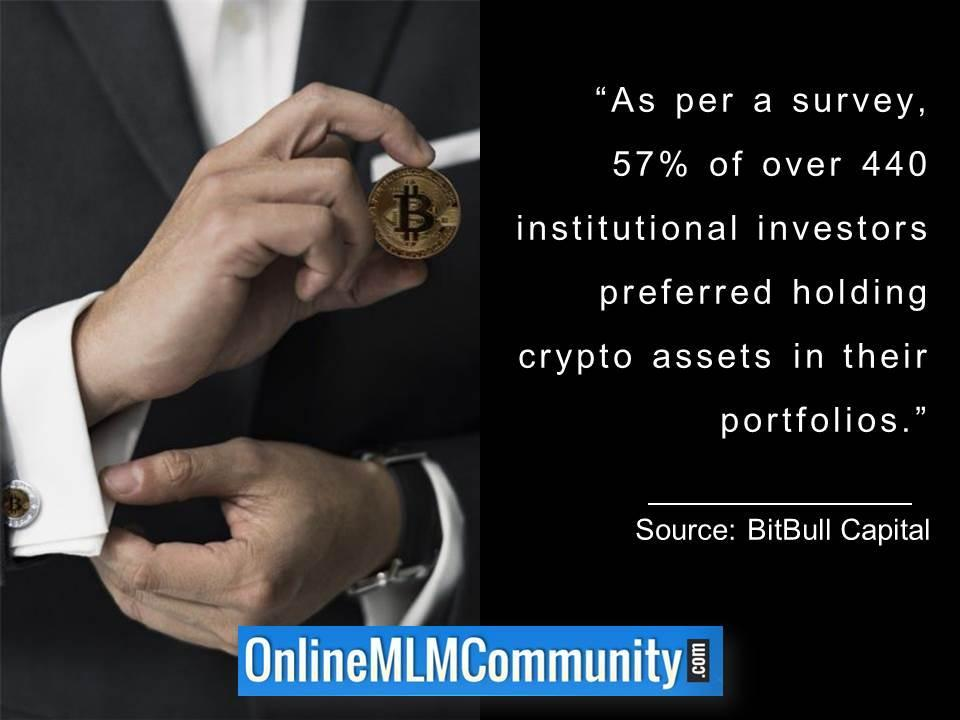 More than 50% institutional investors want crypto assets in their portfolios.