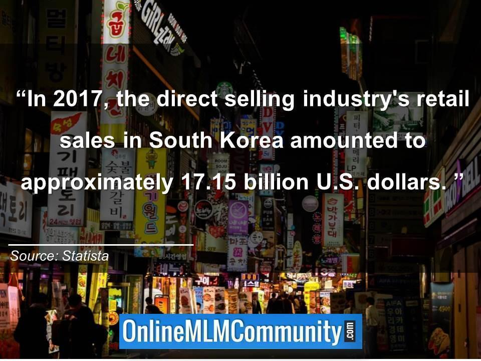 the direct selling industrys retail sales in South Korea