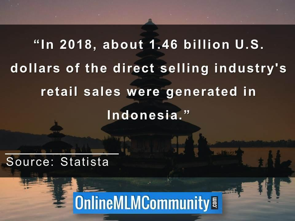 1.46 billion U.S. retail sales were generated in Indonesia