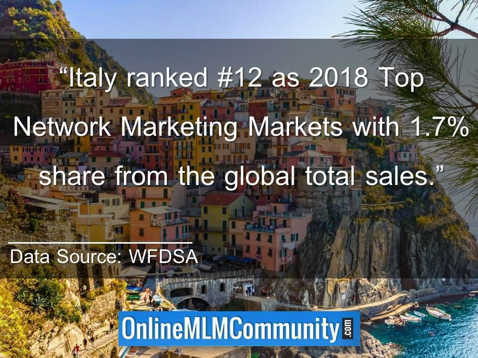 Italy ranked 12 as 2018 Top Network Marketing Markets