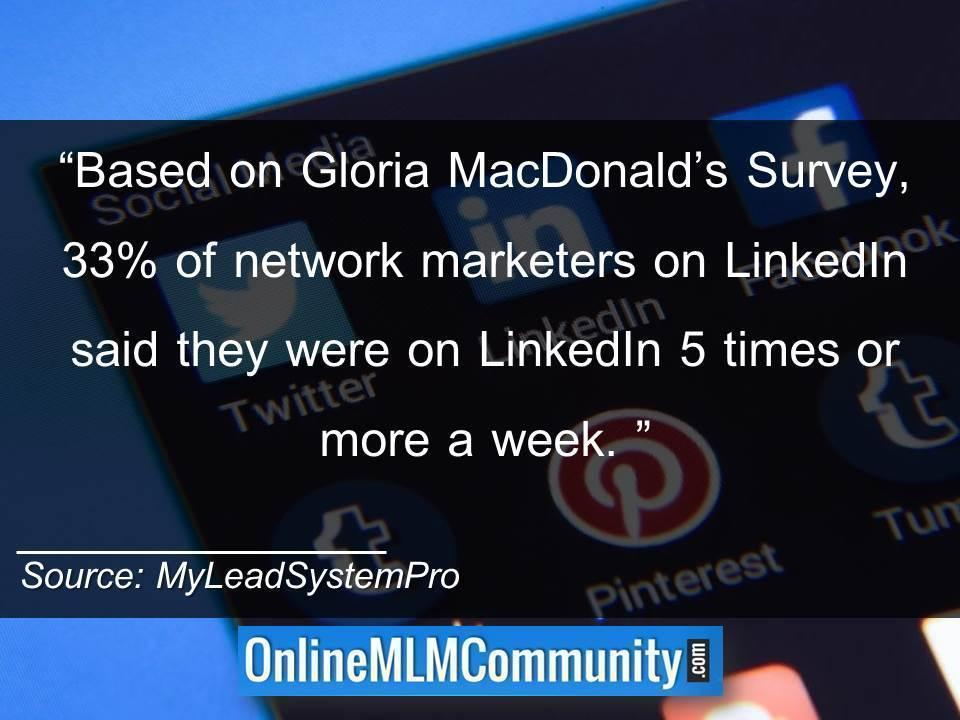 Based on Gloria MacDonald's Survey, 33% of network marketers on LinkedIn said they were on LinkedIn 5 times or more a week