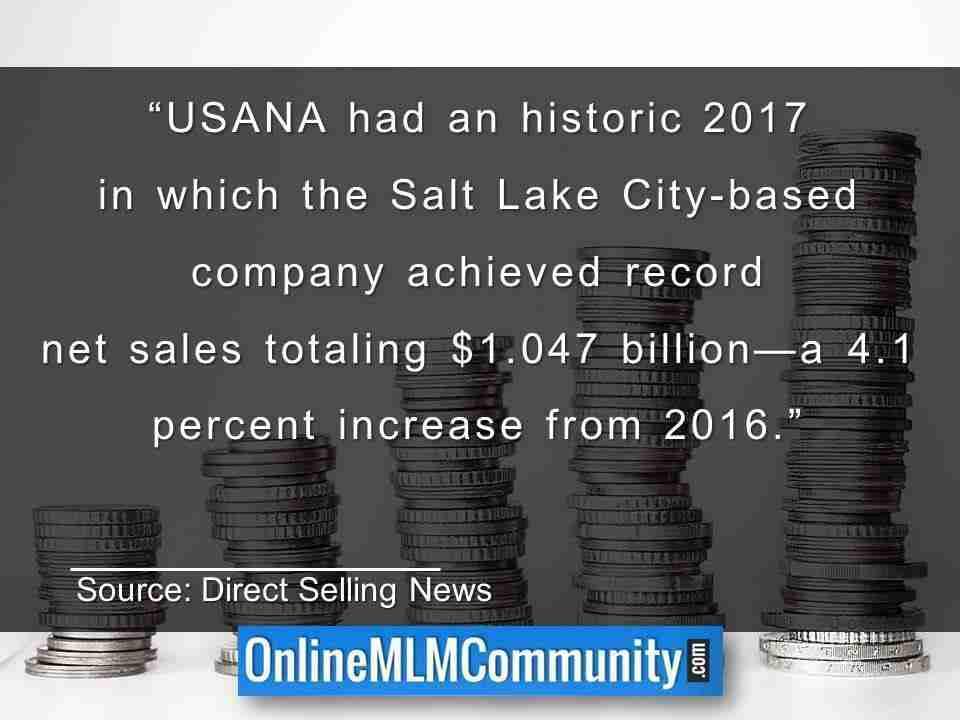 USANA Salt Lake City-based company achieved record net sales