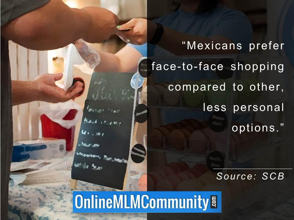 Mexicans prefer face-to-face shopping compared to other