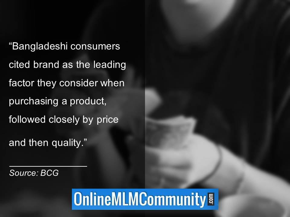 Bangladeshi consumers cited brand as the leading factor for purchasing