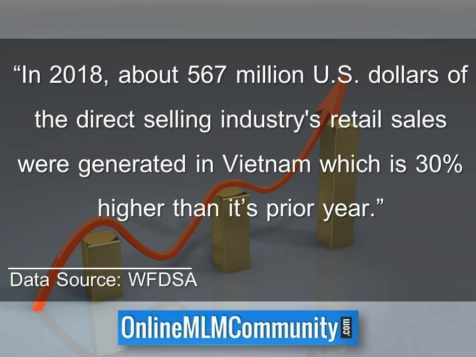 In 2018, about 567 million U.S. dollars of the direct selling industrys retail sales were generated in Vietnam