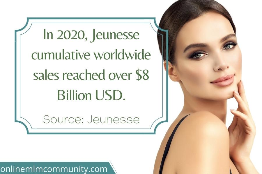 Jeunesse cumulative worldwide sales reached over $8 Billion USD
