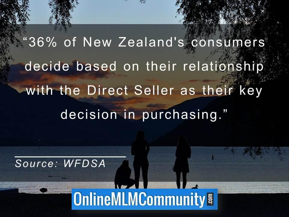 36% of New Zealands consumers decide based on their relationship with the Direct Seller