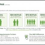 HB Naturals Star Bonus Explained