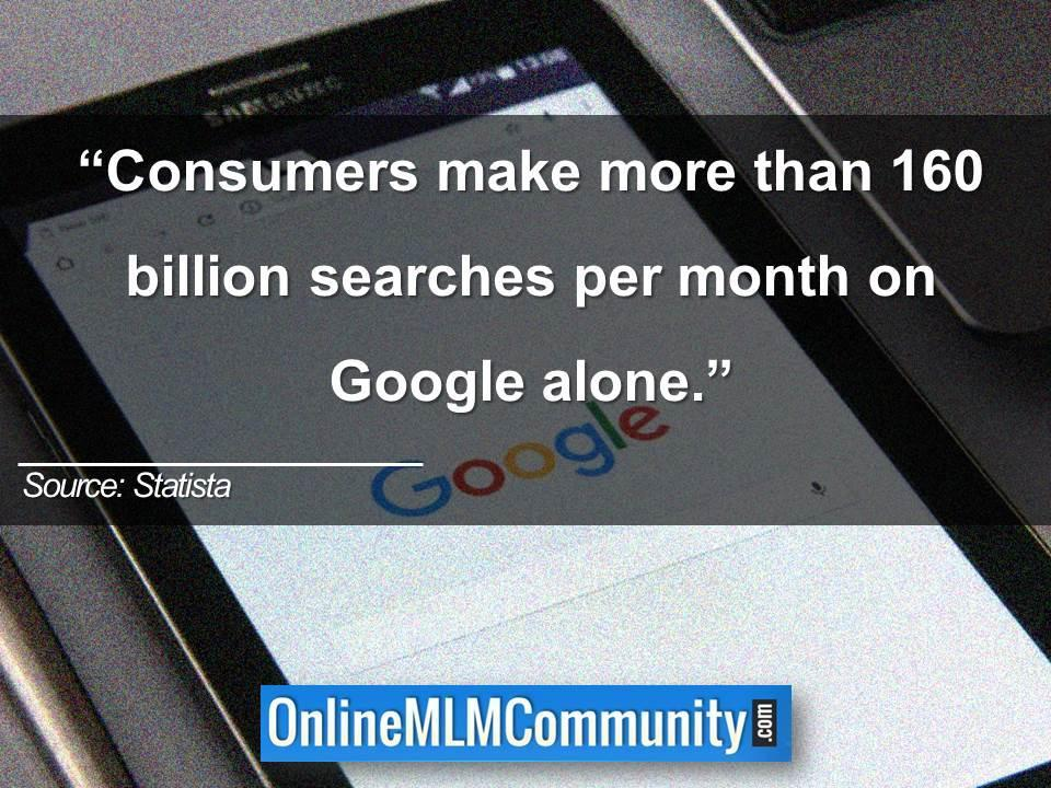 Consumers make more than 160Billion searches per month on Google alone