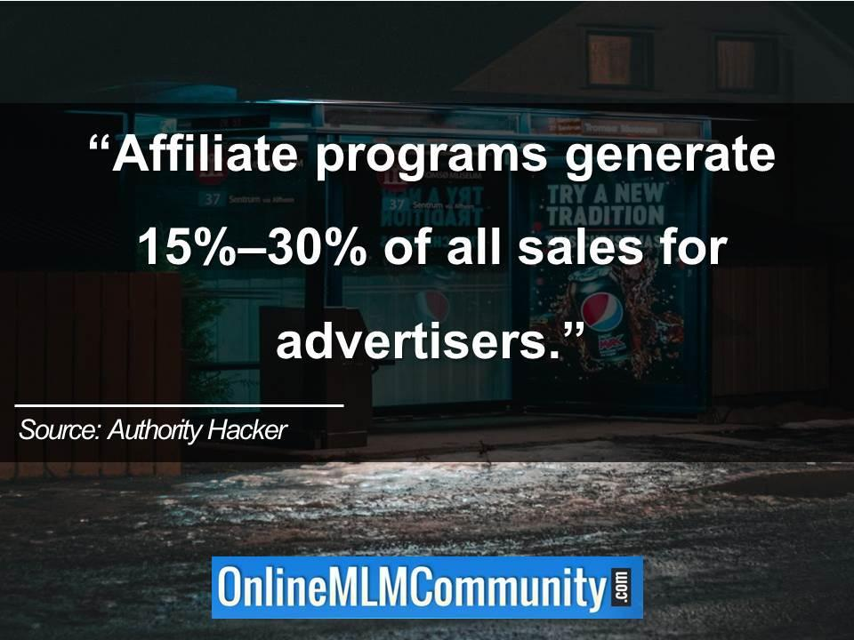 Affiliate programs generate 15%–30% of all sales for advertisers
