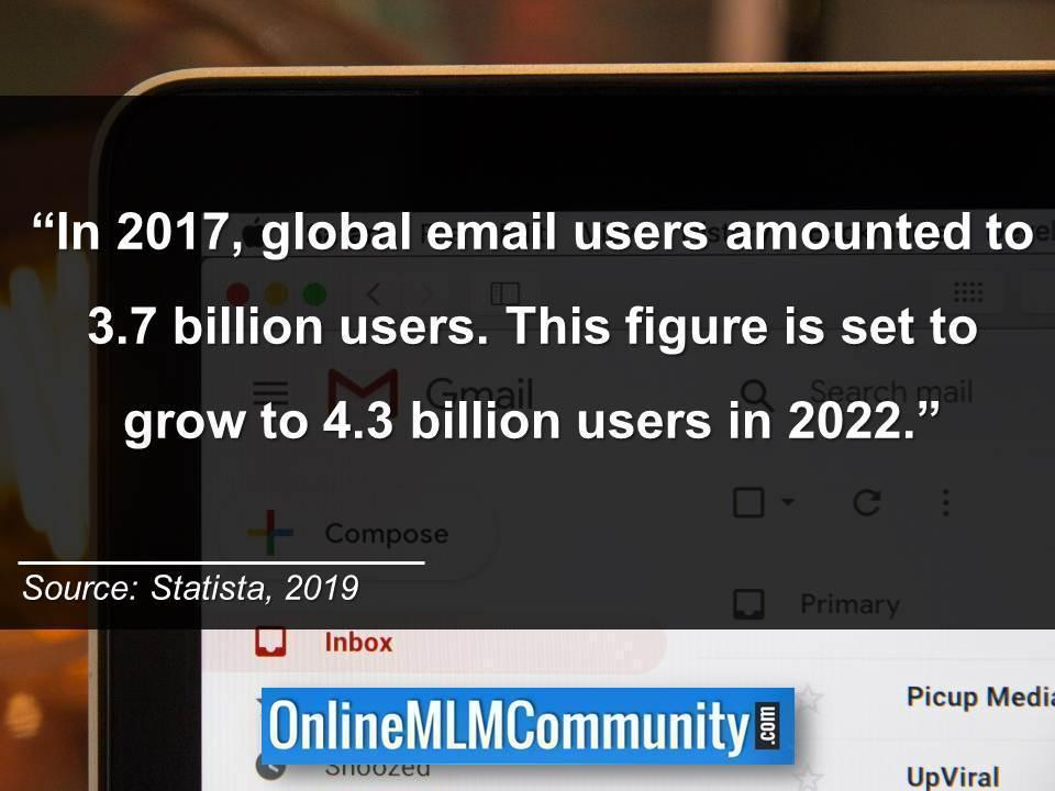 global email users amounted to 3.7 billion users