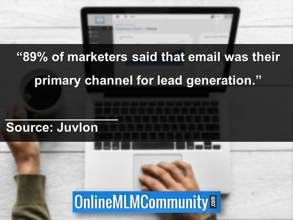 Email was their primary channel for lead generation