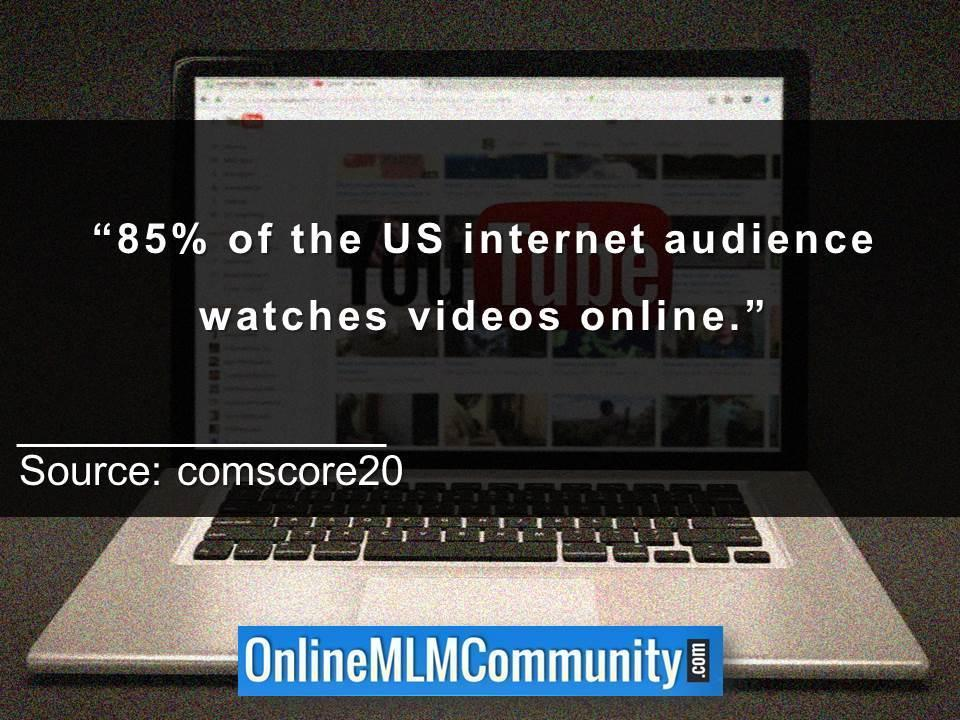 US internet audience watches videos online