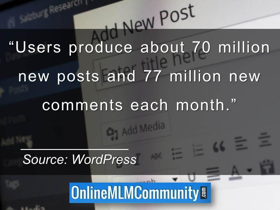 Users produce about 70 million new posts and 77 million new comments each month.
