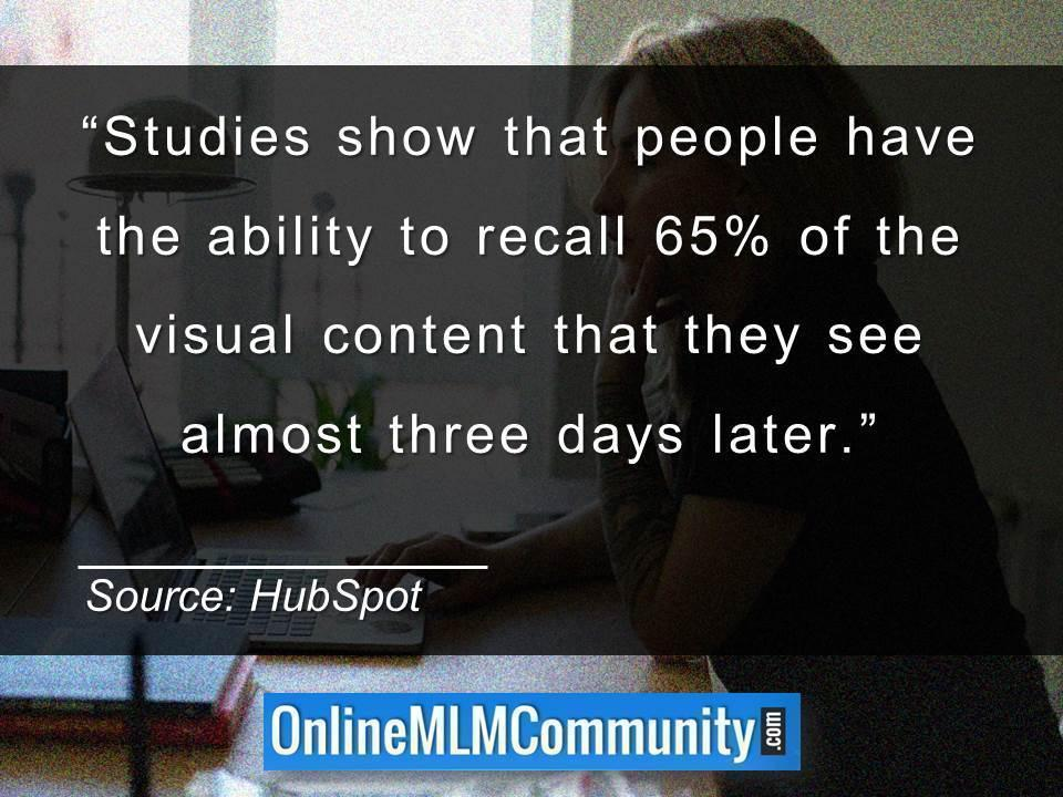 People have the ability to recall 65 percent of the visual content