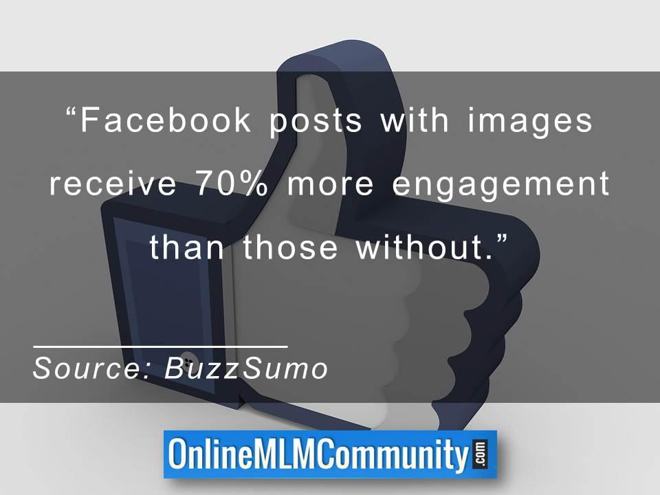 Facebook posts with images receive 70 percent more engagement than those without