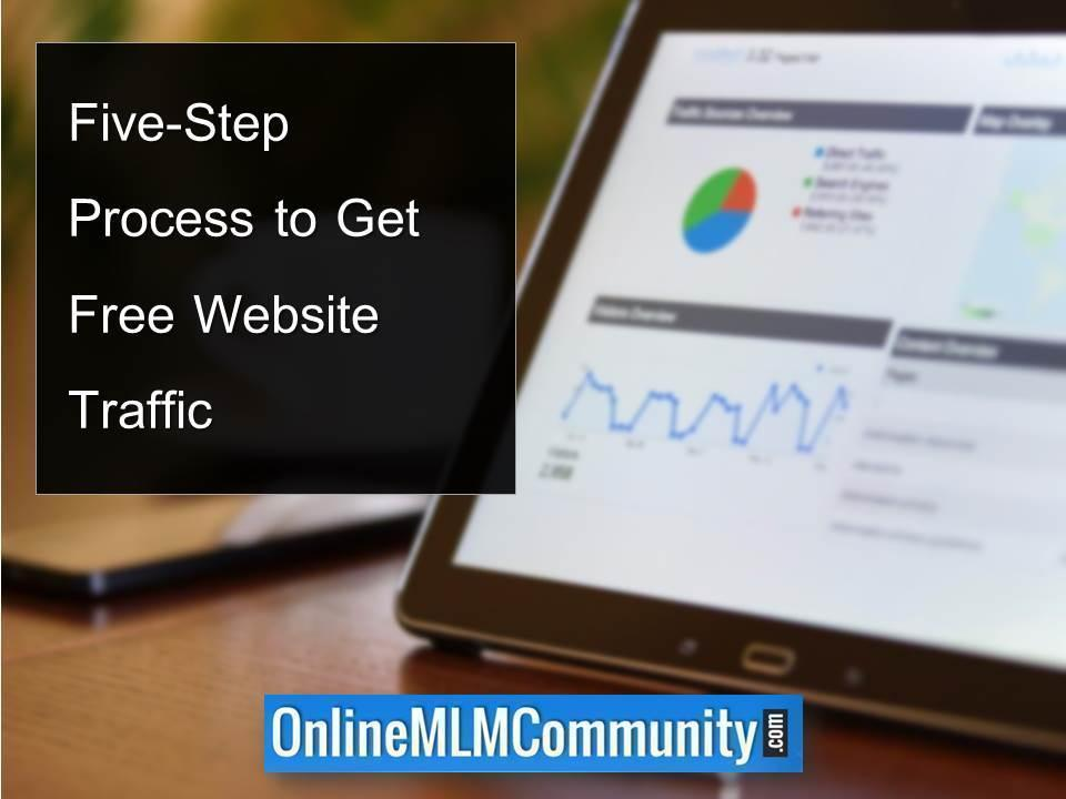 Five-Step Process to Get Free Website Traffic