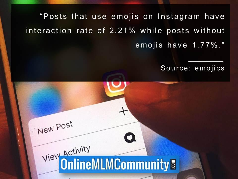 Posts that use emojis on Instagram have interaction rate of 2 percent