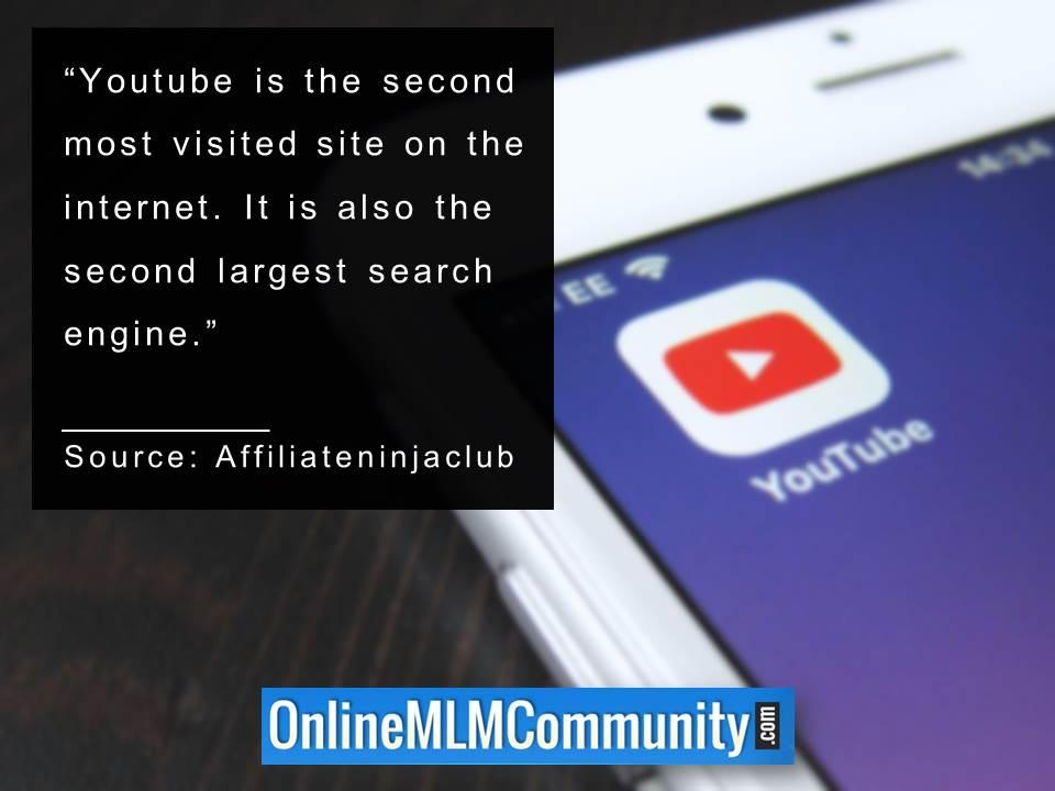 Youtube is the second most visited site on the internet