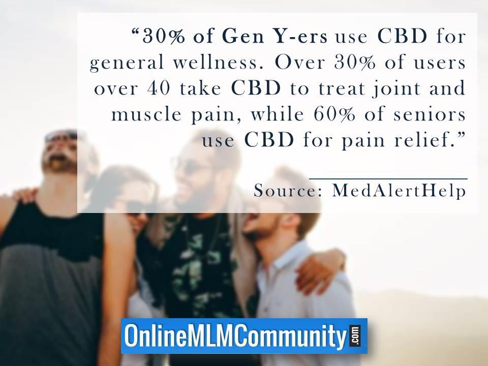 CBD helps for general wellness, pain reliefs and etc.