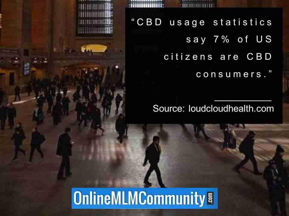 CBD usage statistics say 7 percent of US citizens are CBD consumers