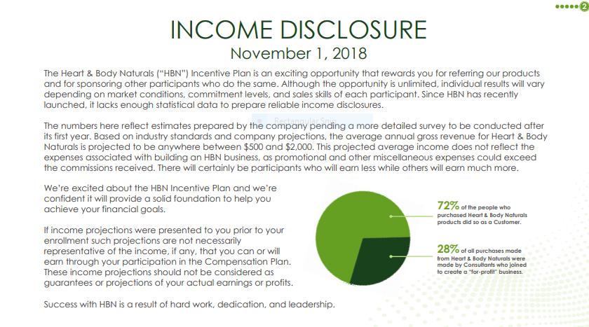 hb naturals income disclosure